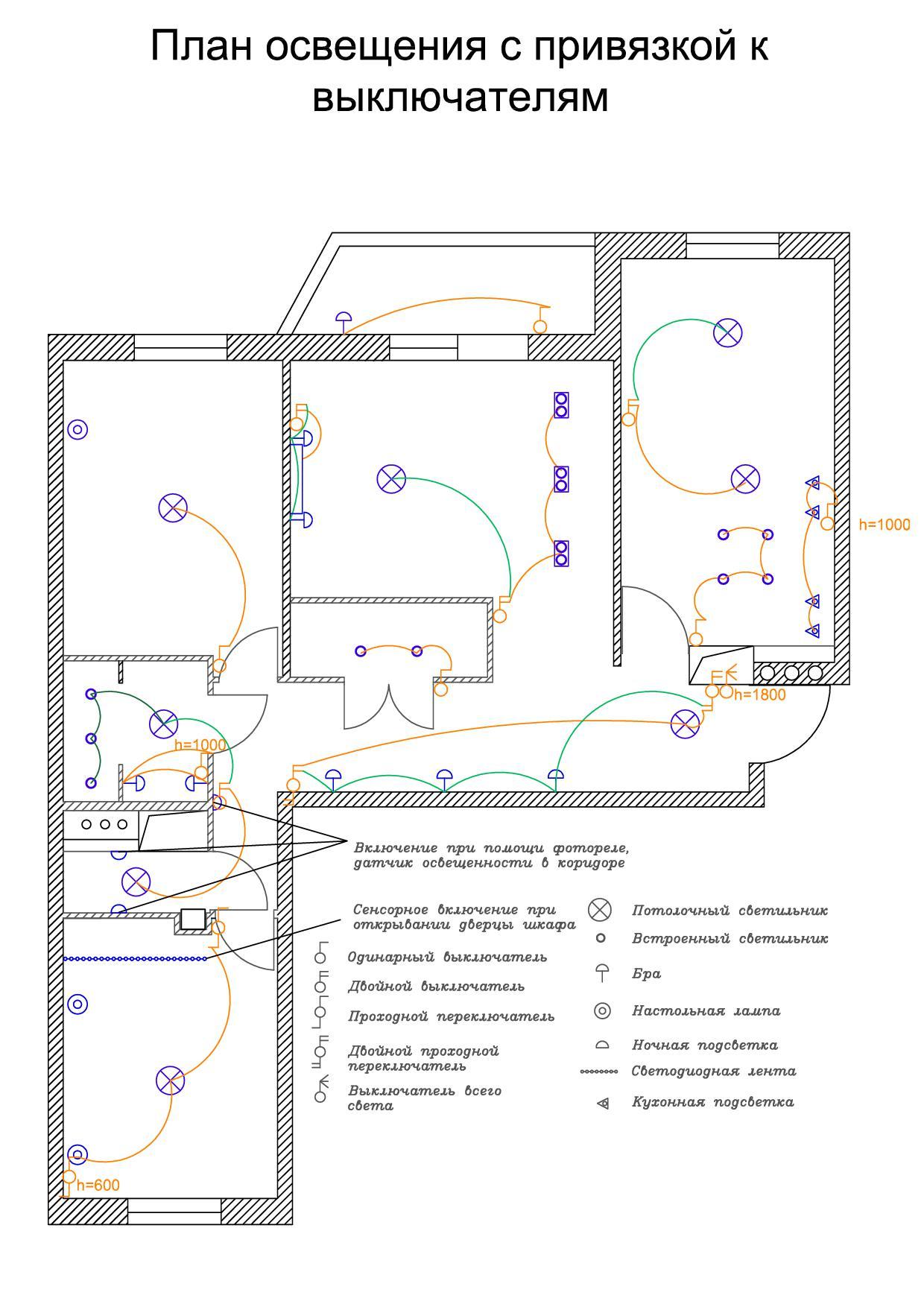 6. План освещения с выключателями