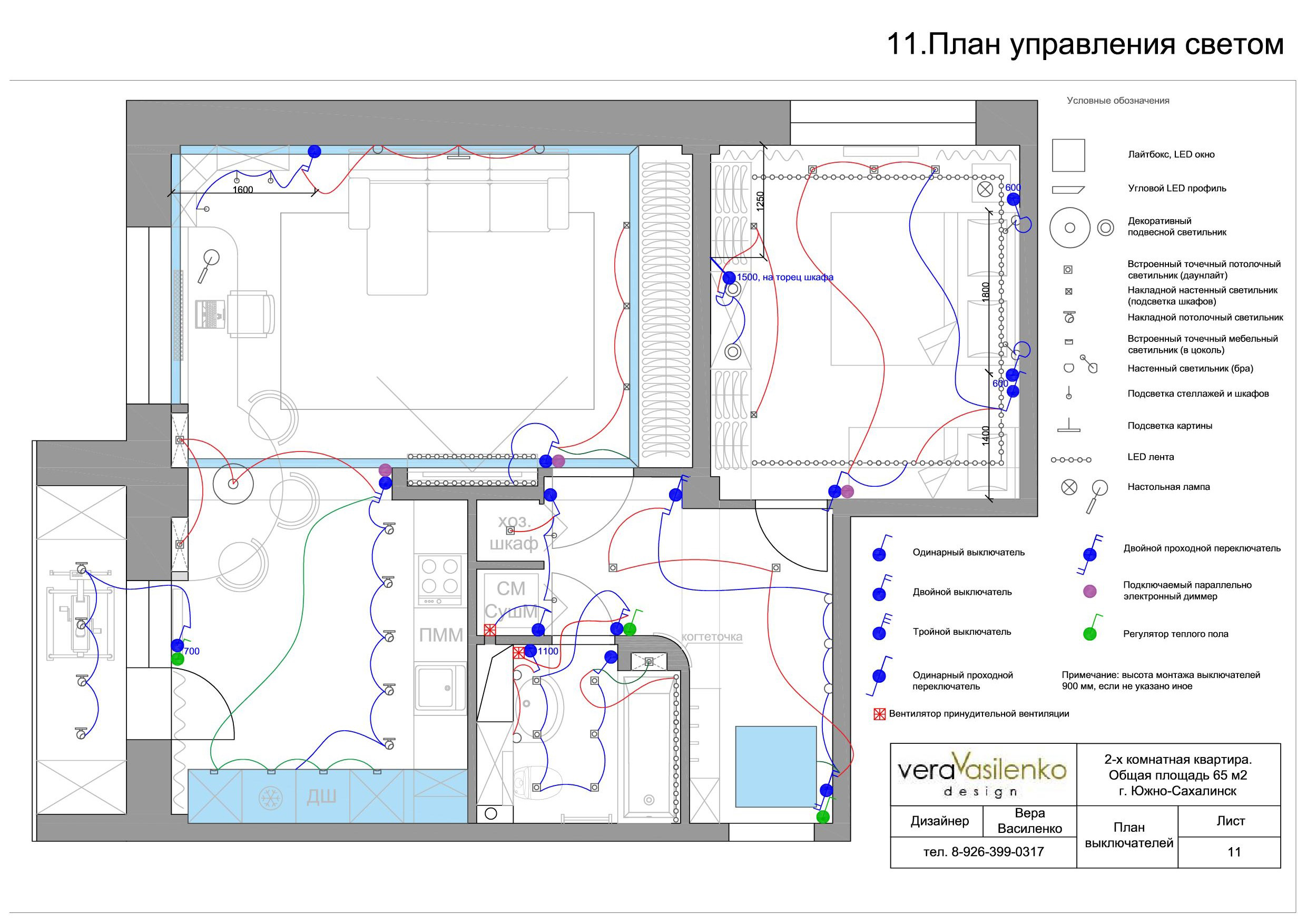 11. План выключателей
