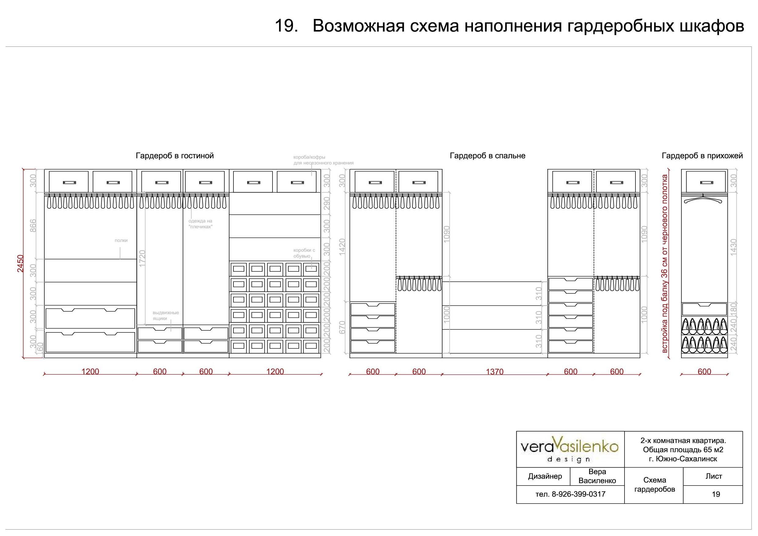 19. Схемы шкафов